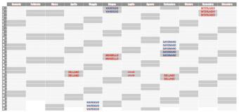 Calendario provvisorio delle Regate del lario 2013